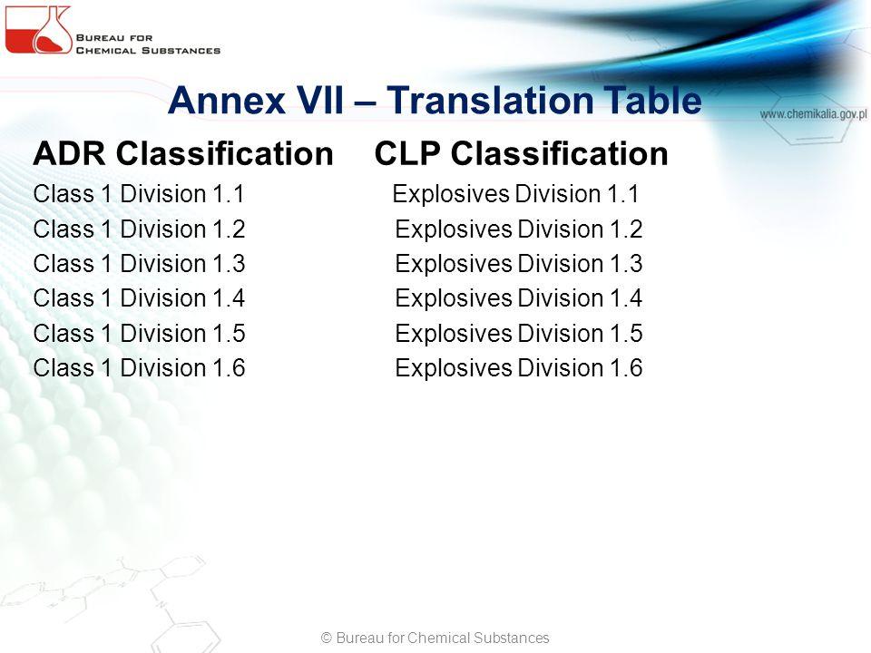 Annex VII – Translation Table ADR Classification CLP Classification Class 1 Division 1.1 Explosives Division 1.1 Class 1 Division 1.2 Explosives Divis