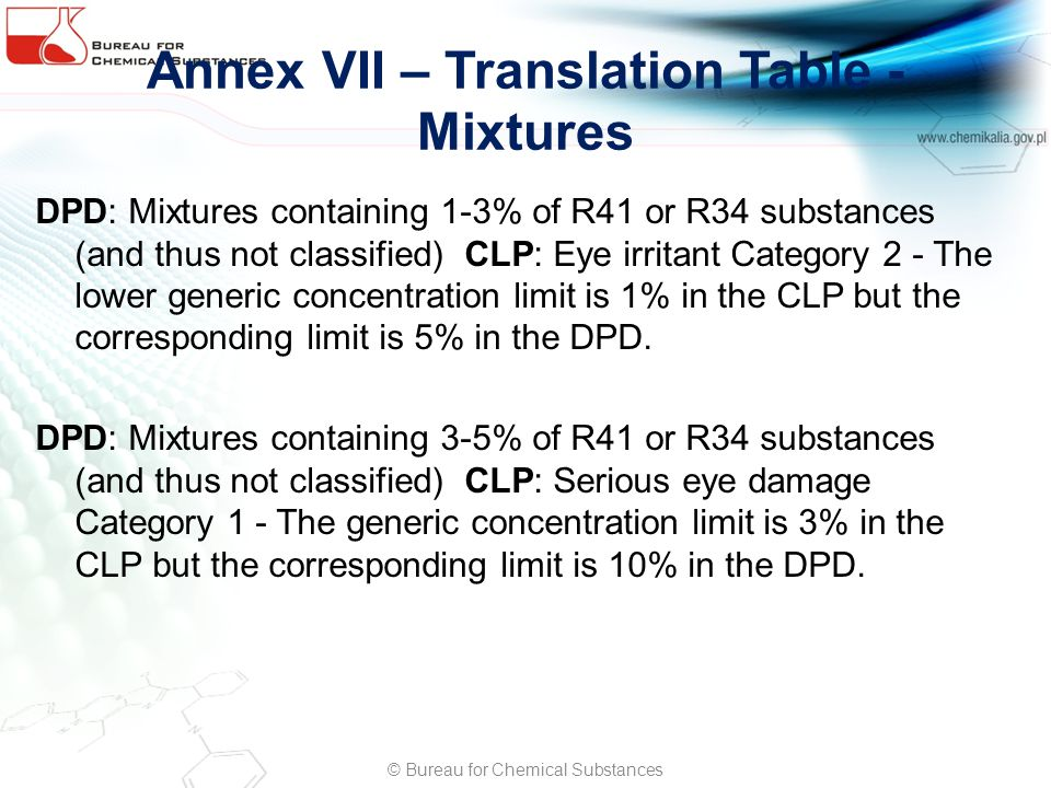 Annex VII – Translation Table - Mixtures DPD: Mixtures containing 1-3% of R41 or R34 substances (and thus not classified) CLP: Eye irritant Category 2
