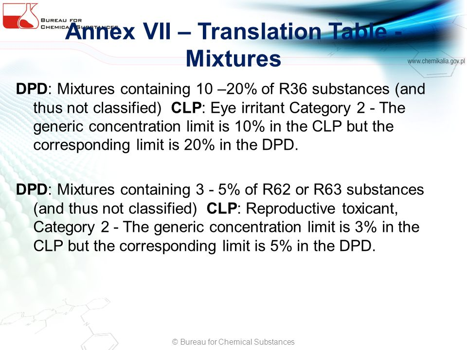 Annex VII – Translation Table - Mixtures DPD: Mixtures containing 10 –20% of R36 substances (and thus not classified) CLP: Eye irritant Category 2 - The generic concentration limit is 10% in the CLP but the corresponding limit is 20% in the DPD.