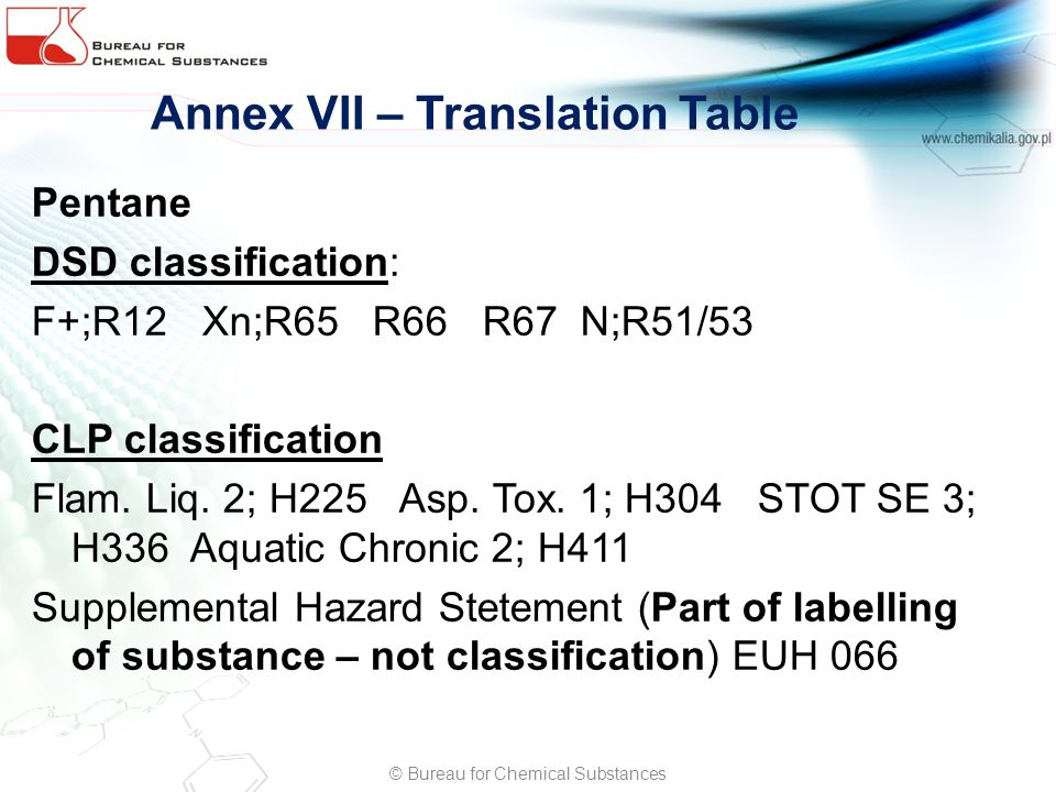 Annex VII – Translation Table Pentane DSD classification: F+;R12 Xn;R65 R66 R67 N;R51/53 CLP classification Flam. Liq. 2; H225 Asp. Tox. 1; H304 STOT
