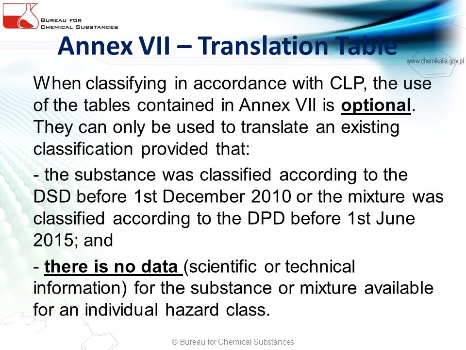 Annex VII – Translation Table When classifying in accordance with CLP, the use of the tables contained in Annex VII is optional. They can only be used