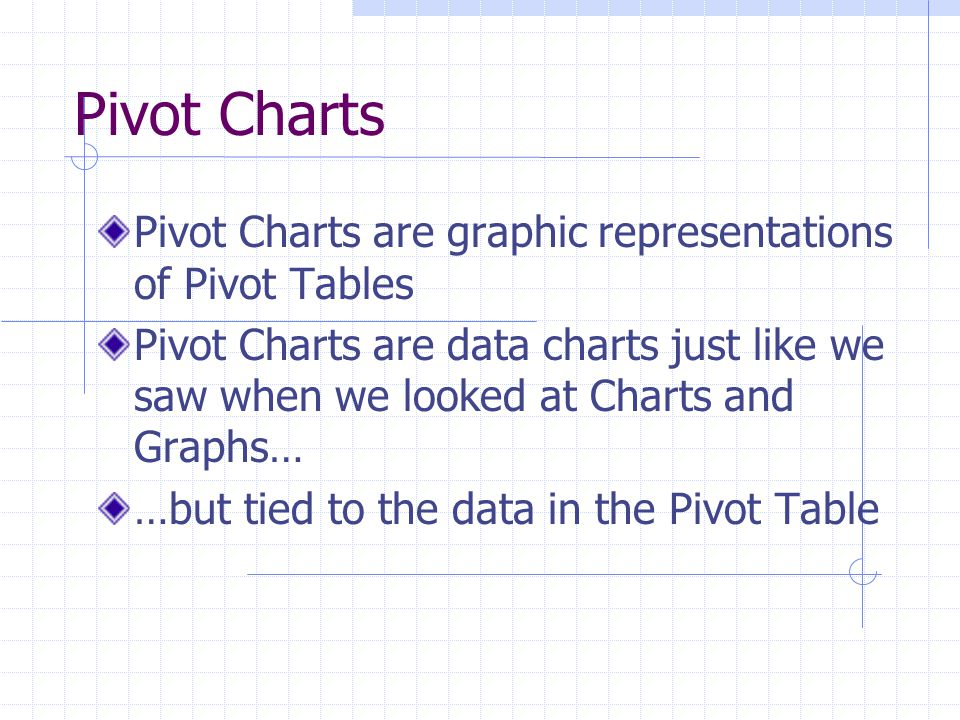 Pivot Charts Pivot Charts are graphic representations of Pivot Tables Pivot Charts are data charts just like we saw when we looked at Charts and Graphs… …but tied to the data in the Pivot Table