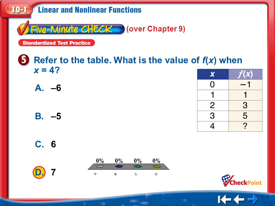 1.A 2.B 3.C 4.D Five Minute Check 5 A.–6 B.–5 C.6 D.7 Refer to the table. What is the value of f(x) when x = 4? (over Chapter 9)