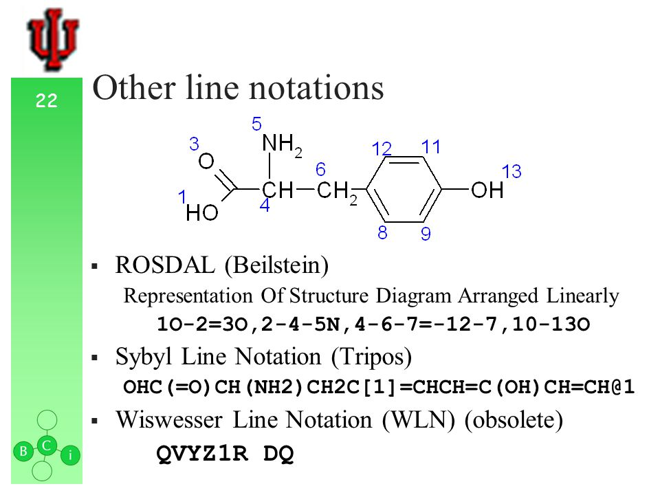 22 Other line notations ROSDAL (Beilstein) Representation Of Structure Diagram Arranged Linearly 1O-2=3O,2-4-5N,4-6-7=-12-7,10-13O Sybyl Line Notation (Tripos) OHC(=O)CH(NH2)CH2C[1]=CHCH=C(OH)CH=CH@1 Wiswesser Line Notation (WLN) (obsolete) QVYZ1R DQ