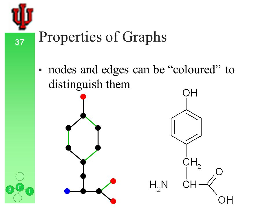 37 Properties of Graphs nodes and edges can be coloured to distinguish them