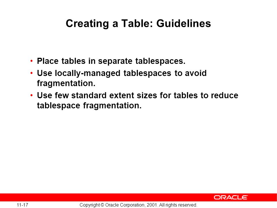11-17 Copyright © Oracle Corporation, 2001. All rights reserved. Creating a Table: Guidelines Place tables in separate tablespaces. Use locally-manage