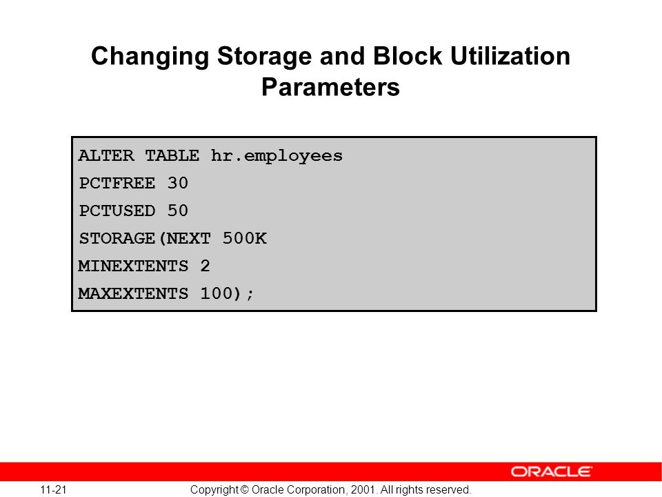 11-21 Copyright © Oracle Corporation, 2001. All rights reserved. Changing Storage and Block Utilization Parameters ALTER TABLE hr.employees PCTFREE 30