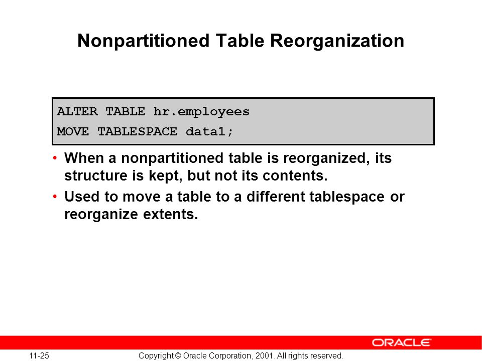 11-25 Copyright © Oracle Corporation, 2001. All rights reserved. Nonpartitioned Table Reorganization When a nonpartitioned table is reorganized, its s