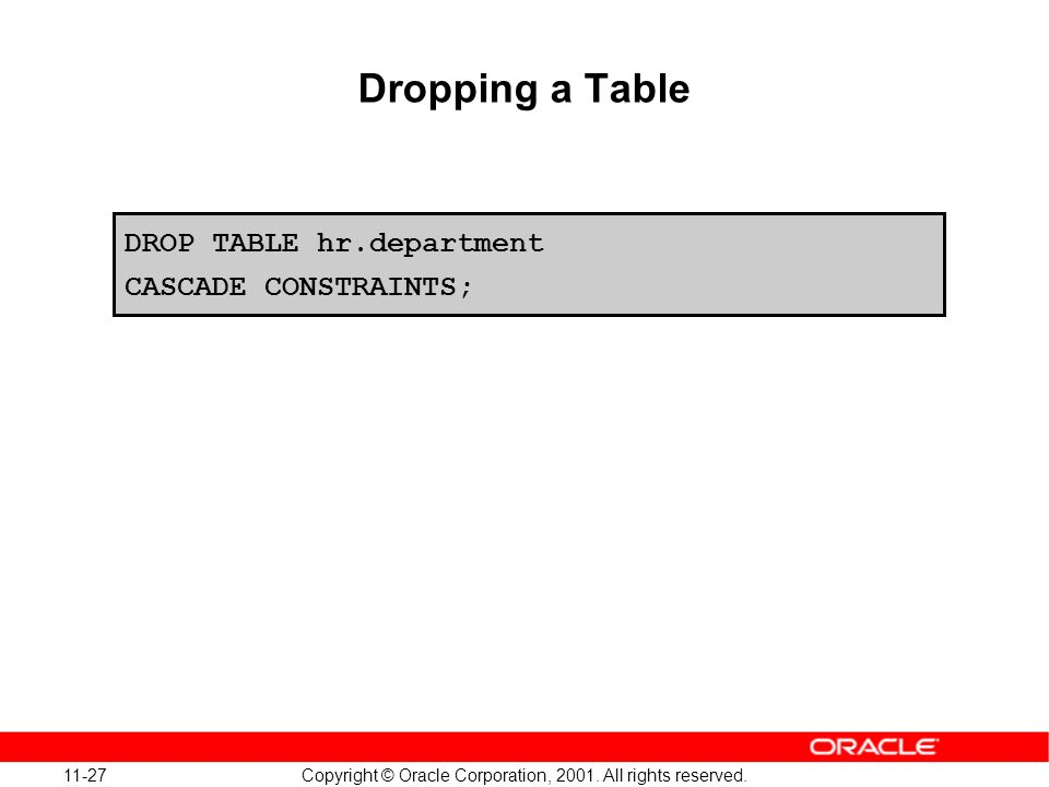 11-27 Copyright © Oracle Corporation, 2001. All rights reserved. Dropping a Table DROP TABLE hr.department CASCADE CONSTRAINTS;