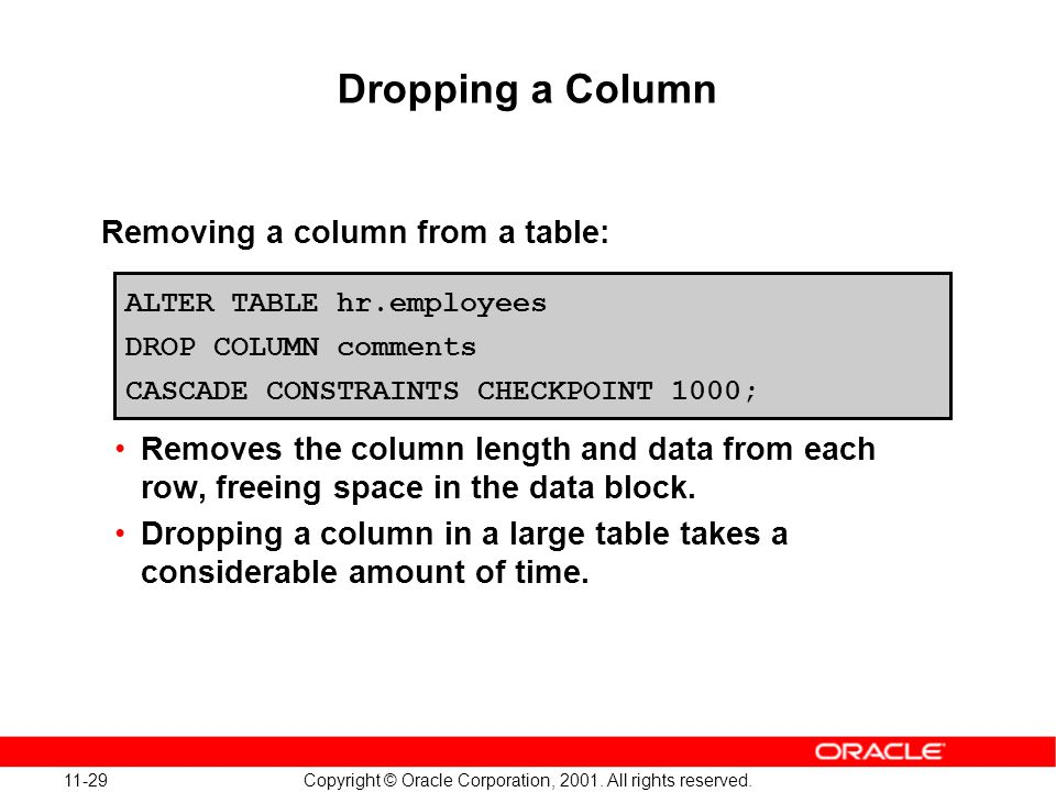 11-29 Copyright © Oracle Corporation, 2001. All rights reserved. Dropping a Column Removing a column from a table: Removes the column length and data