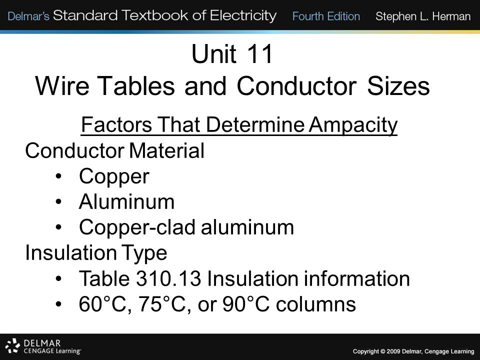 Unit 11 wire tables and conductor sizes objectives discuss factors 5 unit 11 wire tables and conductor sizes factors that determine ampacity conductor material copper aluminum copper clad aluminum insulation type table greentooth Gallery
