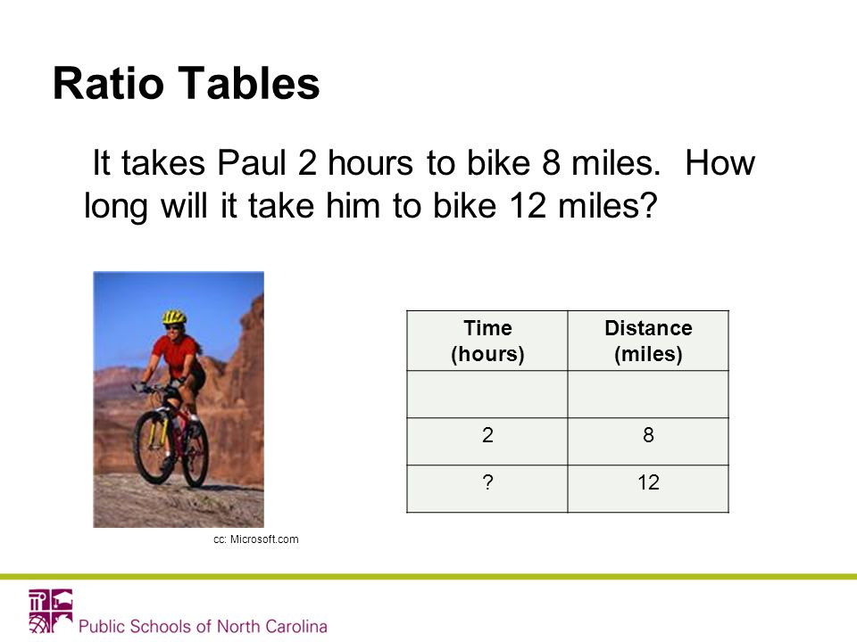 Ratio Tables It takes Paul 2 hours to bike 8 miles. How long will it take him to bike 12 miles? Time (hours) Distance (miles) 28 ?12 cc: Microsoft.com