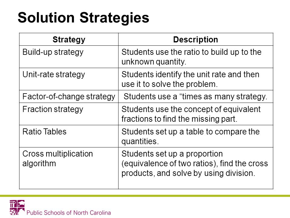 Solution Strategies StrategyDescription Build-up strategyStudents use the ratio to build up to the unknown quantity. Unit-rate strategyStudents identi