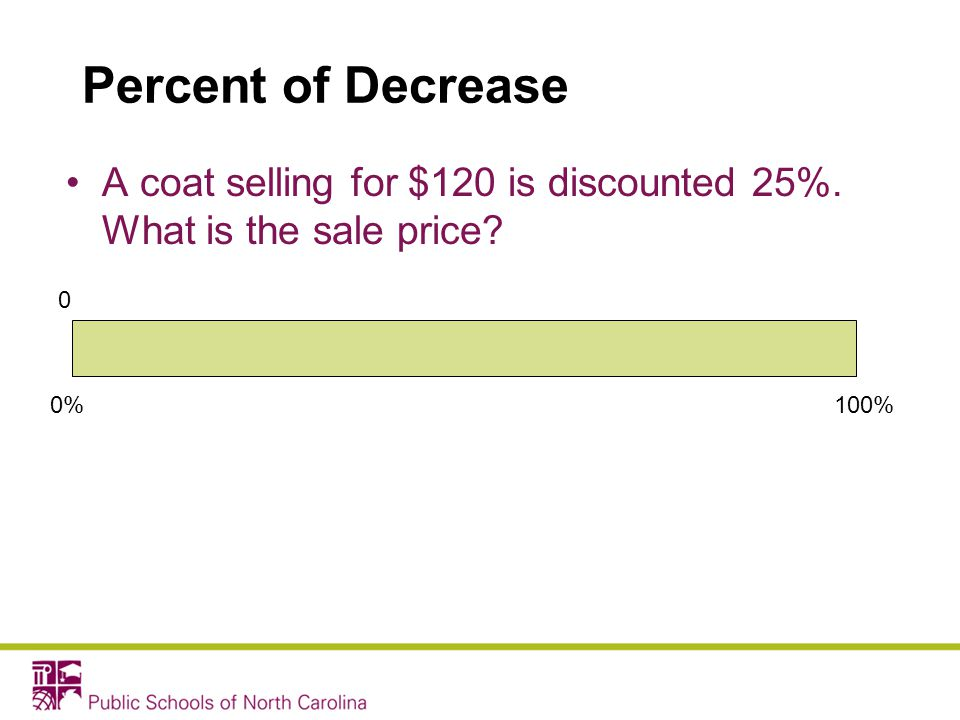 Percent of Decrease A coat selling for $120 is discounted 25%. What is the sale price? 0%100% 0
