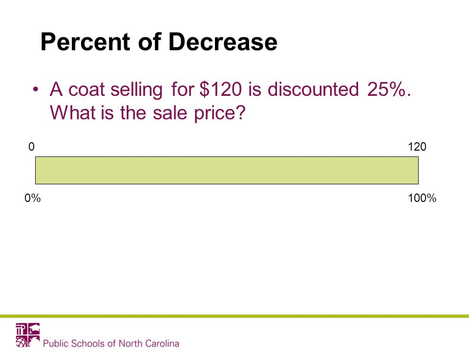 Percent of Decrease A coat selling for $120 is discounted 25%. What is the sale price? 0%100% 0120