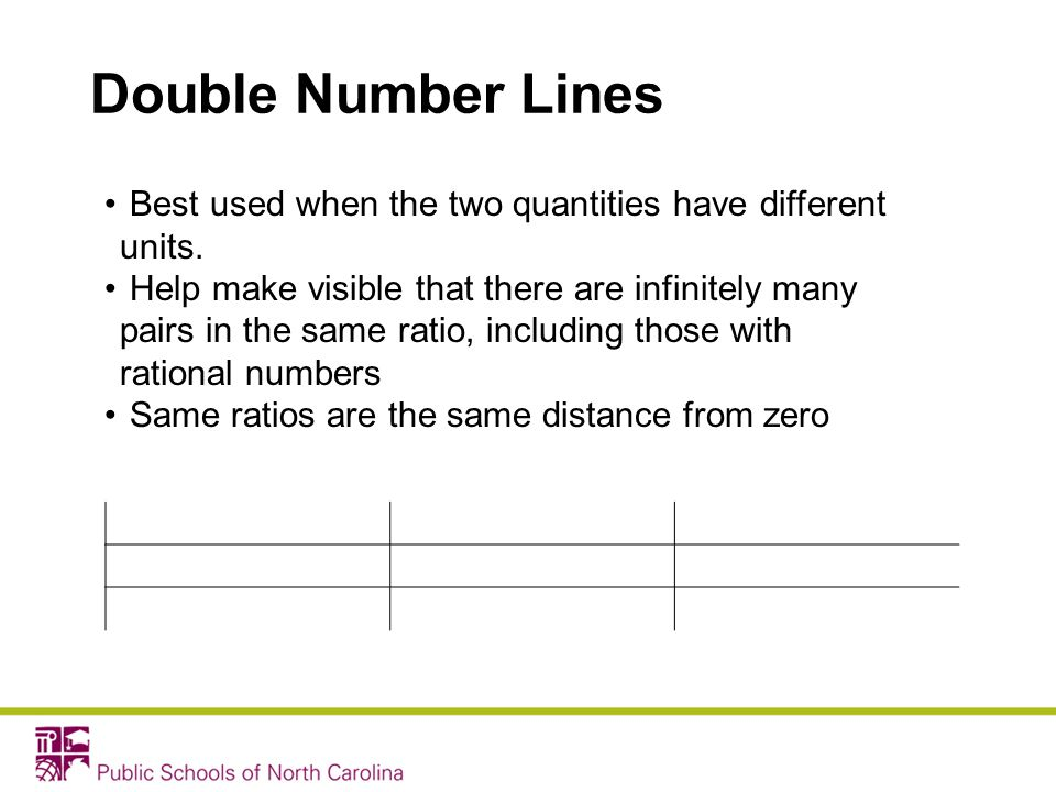 Double Number Lines Best used when the two quantities have different units. Help make visible that there are infinitely many pairs in the same ratio,