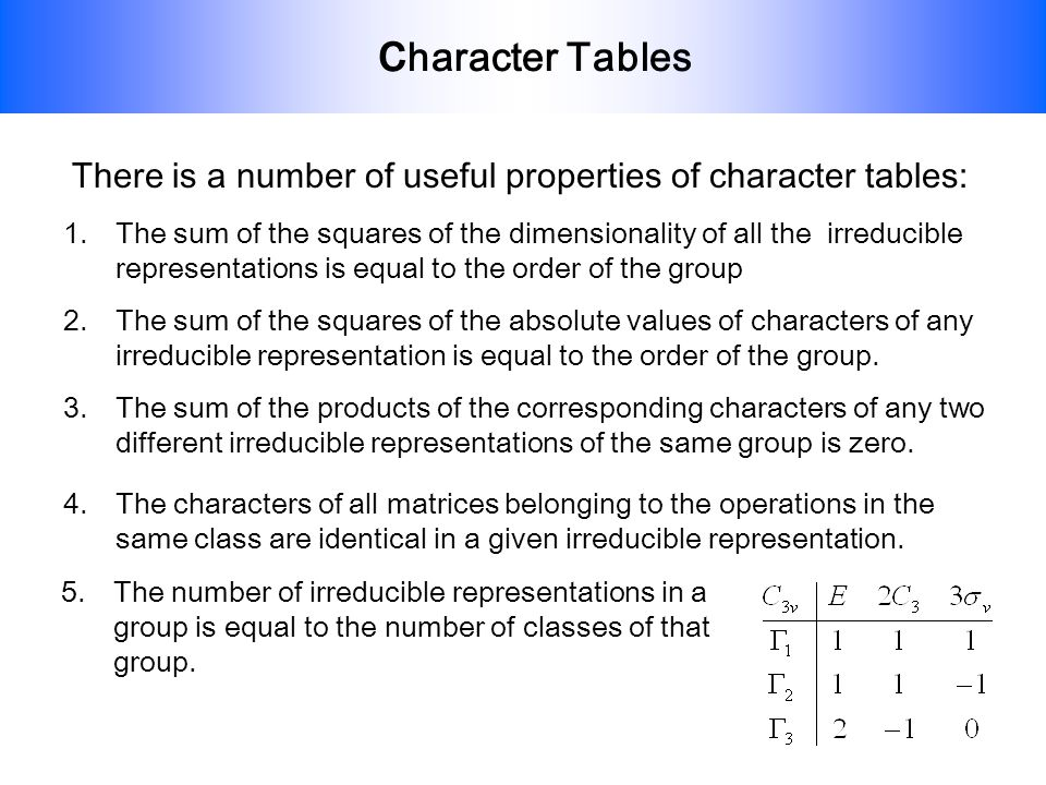 c haracter Tables There is a number of useful properties of character tables: 1.The sum of the squares of the dimensionality of all the irreducible re