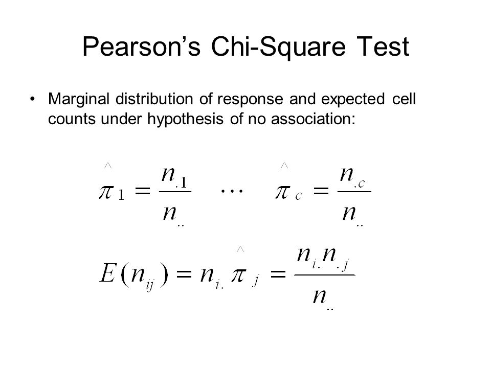 Pearsons Chi-Square Test Marginal distribution of response and expected cell counts under hypothesis of no association: