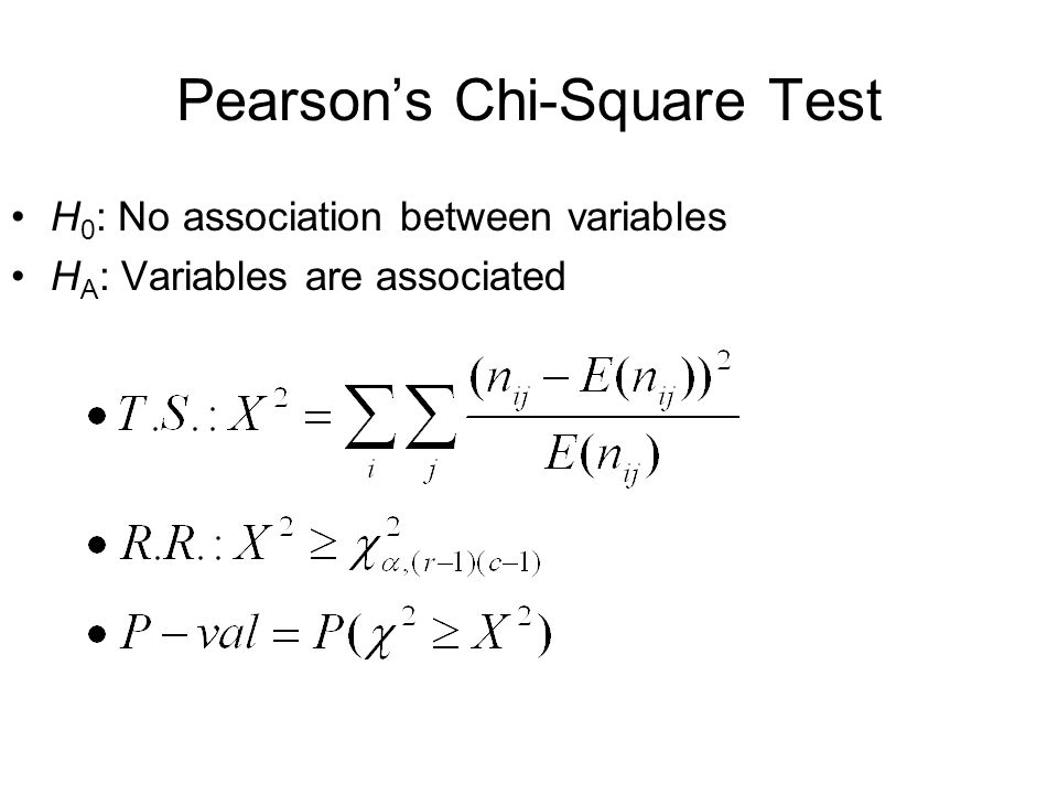 Pearsons Chi-Square Test H 0 : No association between variables H A : Variables are associated