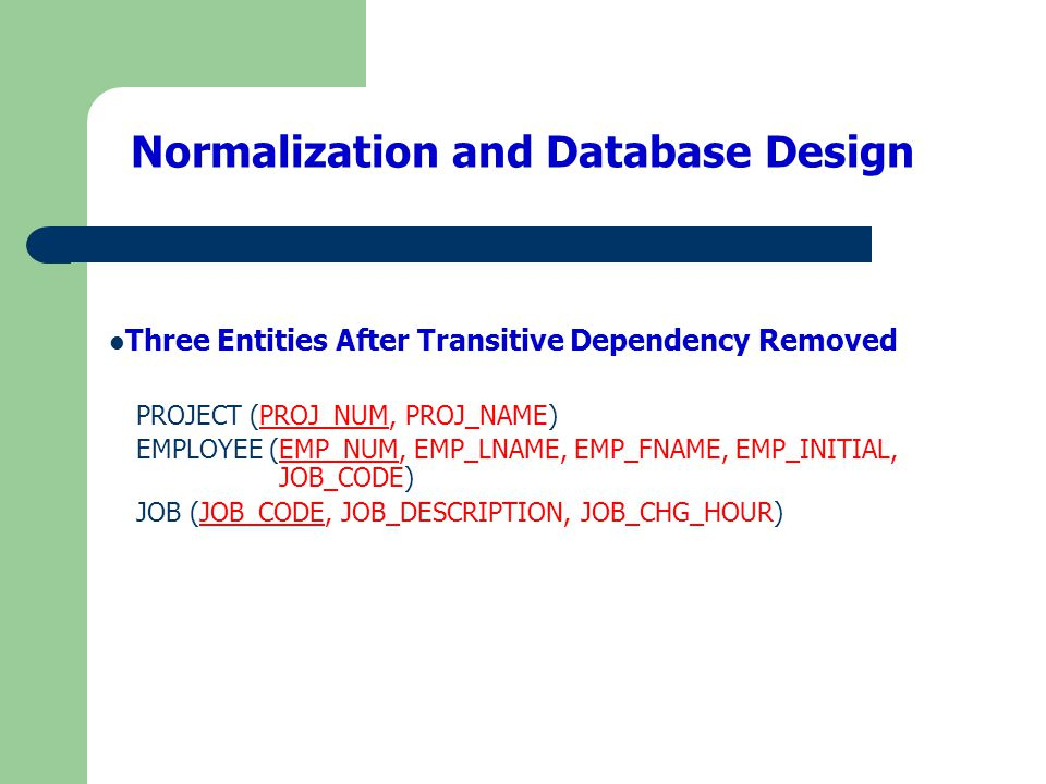 The Modified ERD