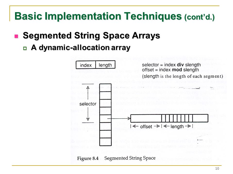 10 Basic Implementation Techniques (contd.) Segmented String Space Arrays Segmented String Space Arrays A dynamic-allocation array A dynamic-allocation array