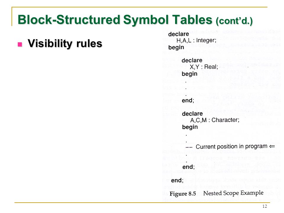 12 Block-Structured Symbol Tables (contd.) Visibility rules Visibility rules