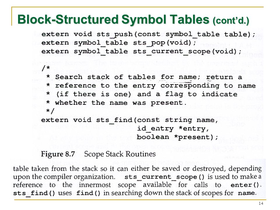 14 Block-Structured Symbol Tables (contd.)