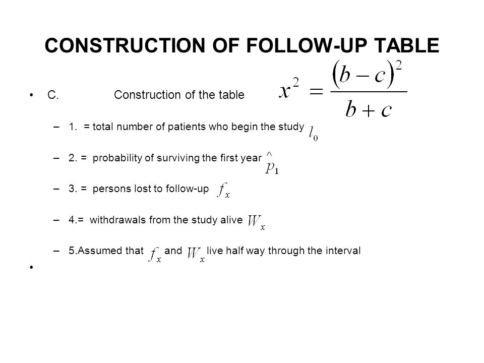 CONSTRUCTION OF FOLLOW-UP TABLE C.Construction of the table –1.