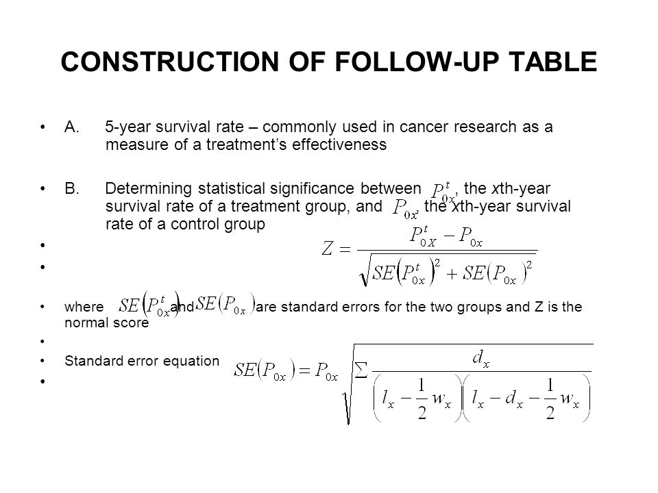 CONSTRUCTION OF FOLLOW-UP TABLE A.