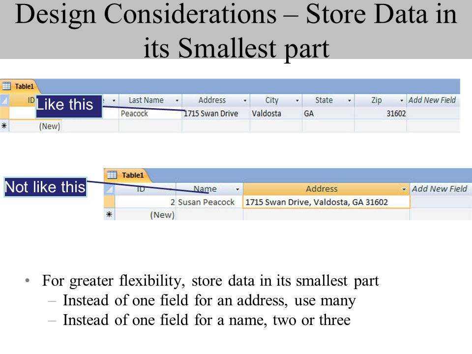 Design Considerations – Store Data in its Smallest part For greater flexibility, store data in its smallest part –Instead of one field for an address, use many –Instead of one field for a name, two or three Like this Not like this