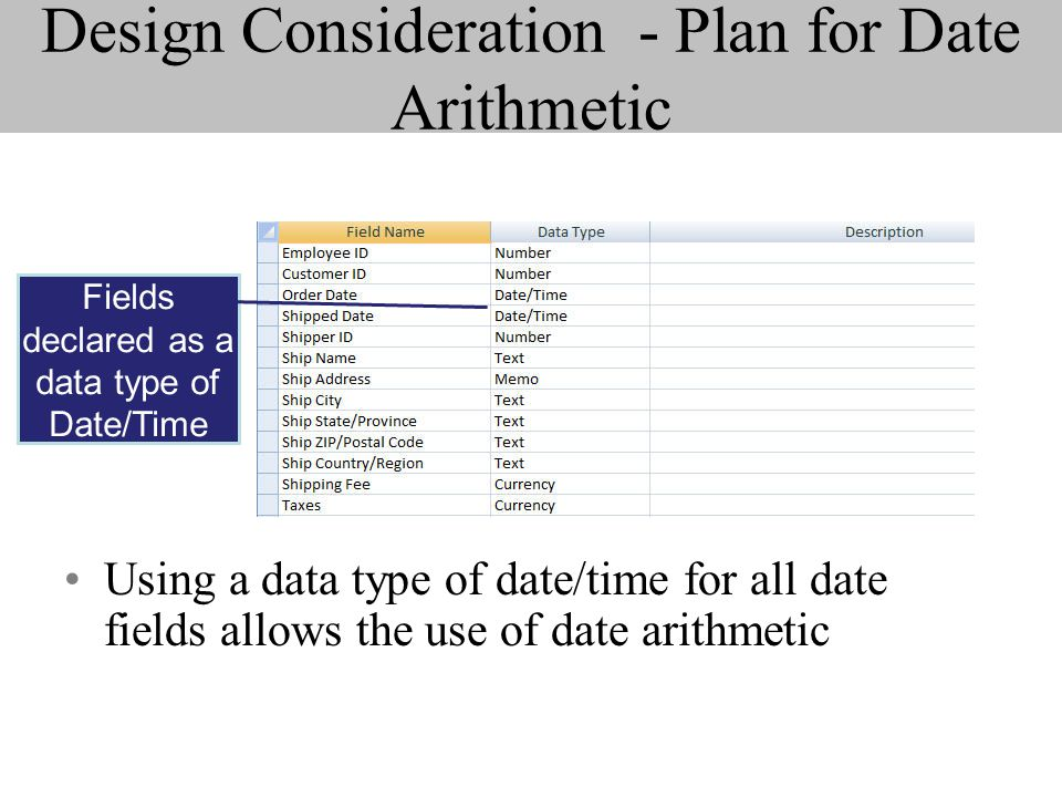 Design Consideration - Plan for Date Arithmetic Using a data type of date/time for all date fields allows the use of date arithmetic Fields declared as a data type of Date/Time