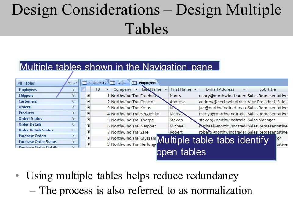 Design Considerations – Design Multiple Tables Using multiple tables helps reduce redundancy –The process is also referred to as normalization Multiple table tabs identify open tables Multiple tables shown in the Navigation pane