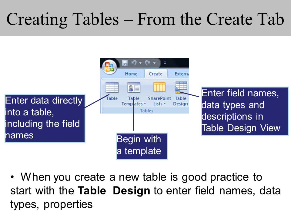 Creating Tables – From the Create Tab Enter data directly into a table, including the field names Enter field names, data types and descriptions in Table Design View Begin with a template When you create a new table is good practice to start with the Table Design to enter field names, data types, properties