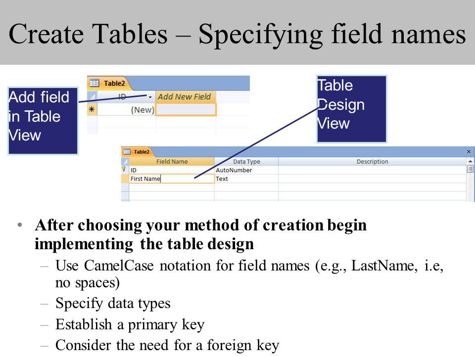 Create Tables – Specifying field names After choosing your method of creation begin implementing the table design –Use CamelCase notation for field names (e.g., LastName, i.e, no spaces) –Specify data types –Establish a primary key –Consider the need for a foreign key Table Table Design View Add field in Table View