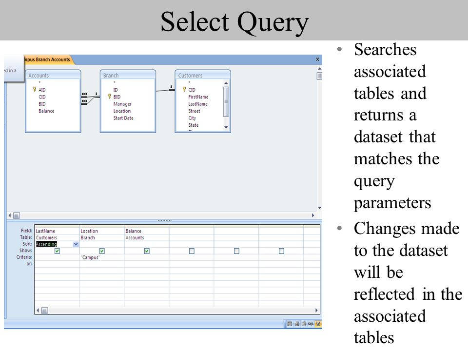 Select Query Searches associated tables and returns a dataset that matches the query parameters Changes made to the dataset will be reflected in the associated tables