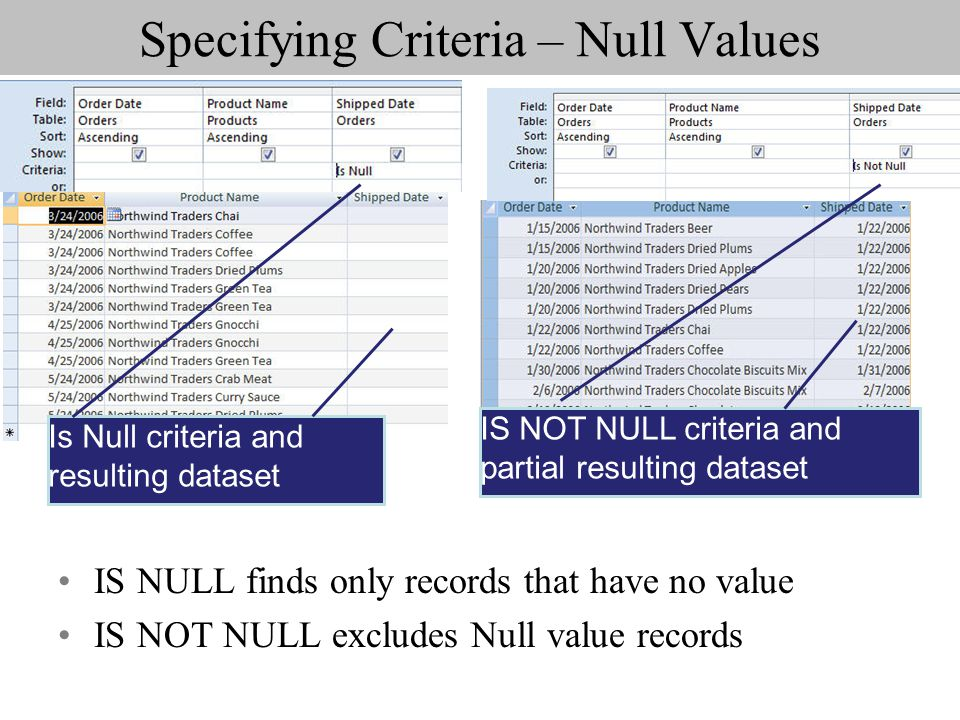 Specifying Criteria – Null Values IS NULL finds only records that have no value IS NOT NULL excludes Null value records Is Null criteria and resulting dataset IS NOT NULL criteria and partial resulting dataset