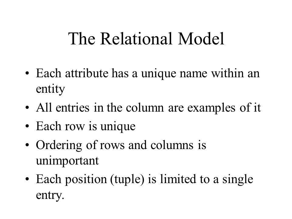 Data Model: Whats a model.