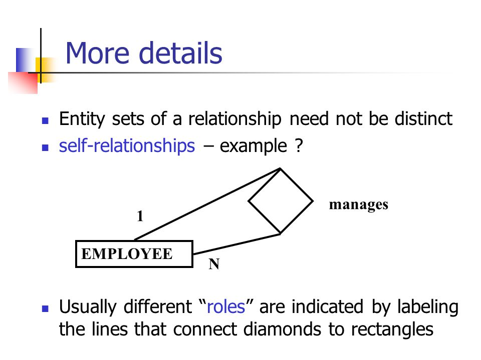 More details Entity sets of a relationship need not be distinct self-relationships – example .