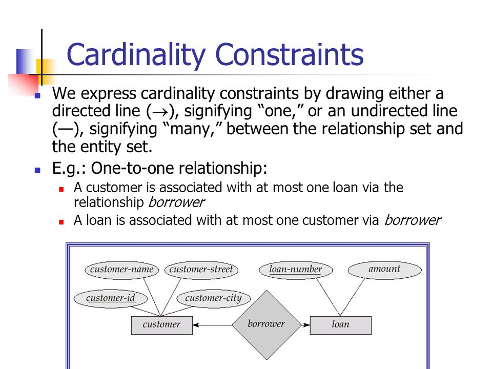 Cardinality Constraints We express cardinality constraints by drawing either a directed line ( ), signifying one, or an undirected line (), signifying many, between the relationship set and the entity set.
