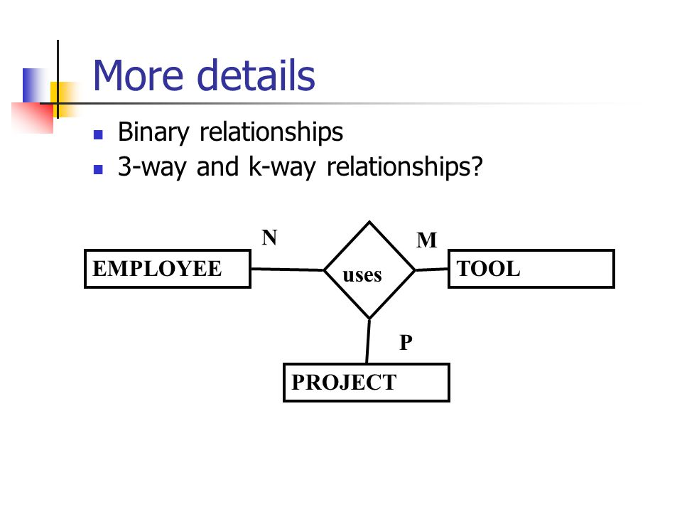 More details Binary relationships 3-way and k-way relationships? EMPLOYEE uses PROJECT TOOL N M P