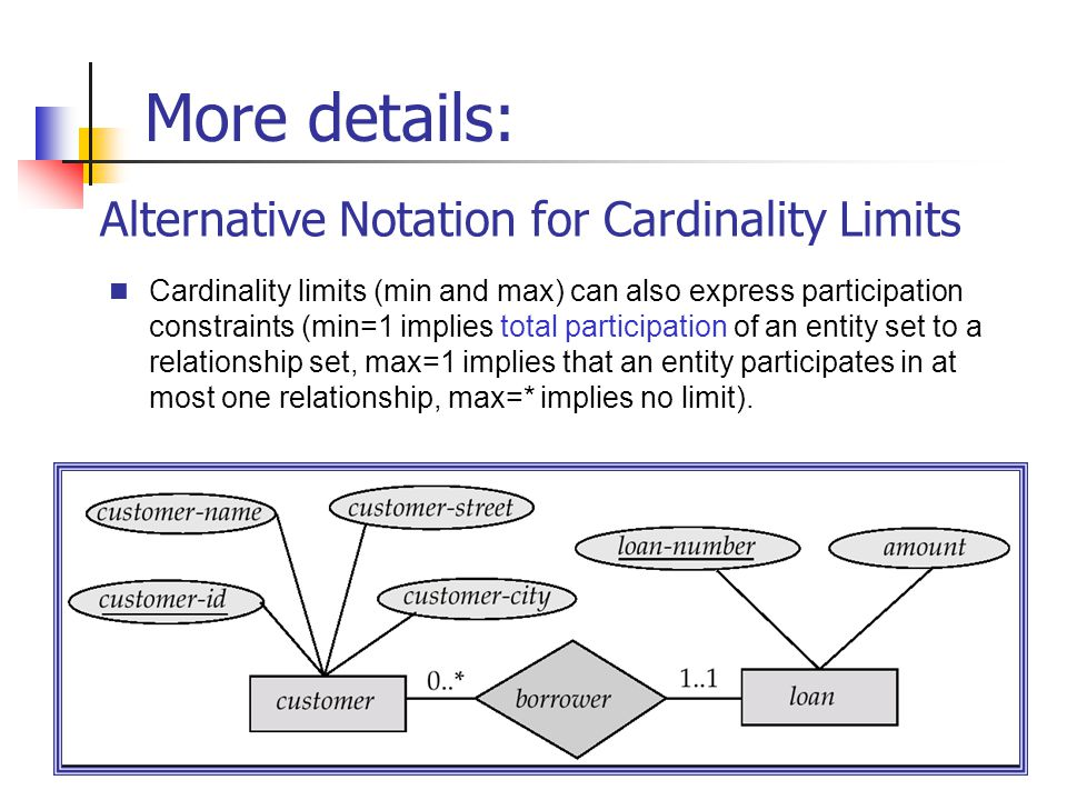 Alternative Notation for Cardinality Limits Cardinality limits (min and max) can also express participation constraints (min=1 implies total participation of an entity set to a relationship set, max=1 implies that an entity participates in at most one relationship, max=* implies no limit).