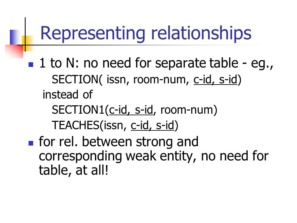 Representing relationships 1 to N: no need for separate table - eg., SECTION( issn, room-num, c-id, s-id) instead of SECTION1(c-id, s-id, room-num) TEACHES(issn, c-id, s-id) for rel.