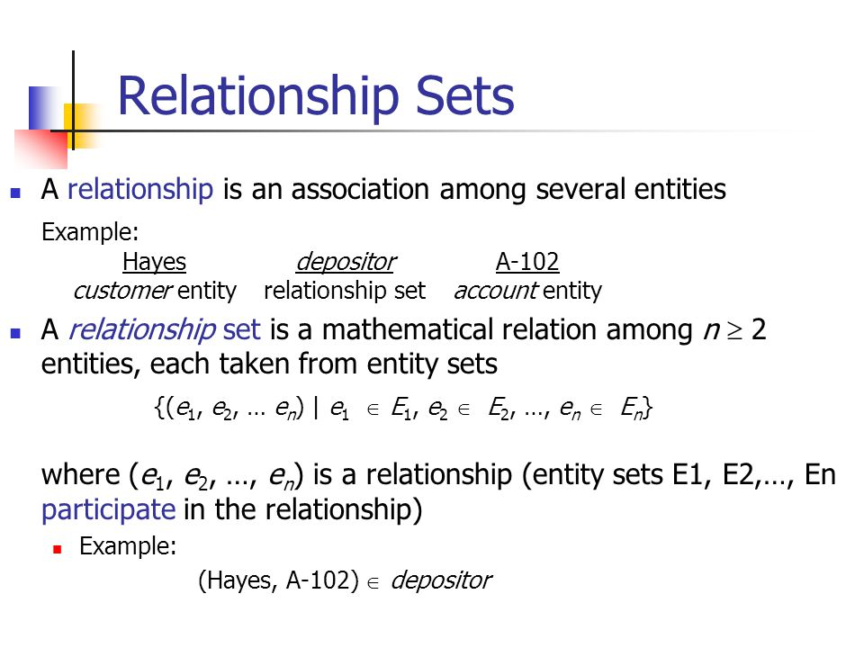 Relationship Sets A relationship is an association among several entities Example: HayesdepositorA-102 customer entityrelationship setaccount entity A relationship set is a mathematical relation among n 2 entities, each taken from entity sets {(e 1, e 2, … e n ) | e 1 E 1, e 2 E 2, …, e n E n } where (e 1, e 2, …, e n ) is a relationship (entity sets E1, E2,…, En participate in the relationship) Example: (Hayes, A-102) depositor