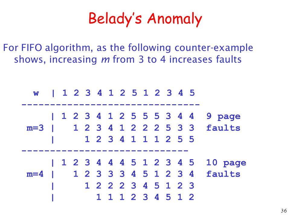 36 Beladys Anomaly For FIFO algorithm, as the following counter-example shows, increasing m from 3 to 4 increases faults w | 1 2 3 4 1 2 5 1 2 3 4 5 ------------------------------- | 1 2 3 4 1 2 5 5 5 3 4 4 9 page m=3 | 1 2 3 4 1 2 2 2 5 3 3 faults | 1 2 3 4 1 1 1 2 5 5 ----------------------------- | 1 2 3 4 4 4 5 1 2 3 4 5 10 page m=4 | 1 2 3 3 3 4 5 1 2 3 4 faults | 1 2 2 2 3 4 5 1 2 3 | 1 1 1 2 3 4 5 1 2
