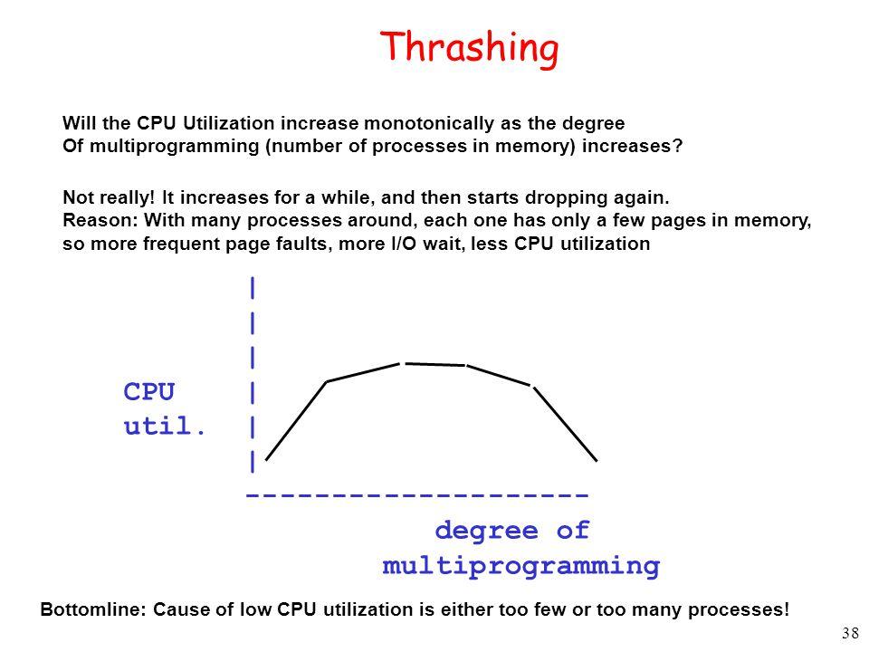 38 | | | CPU | util.