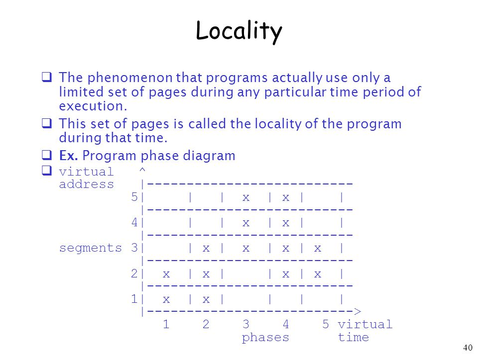 40 Locality The phenomenon that programs actually use only a limited set of pages during any particular time period of execution.