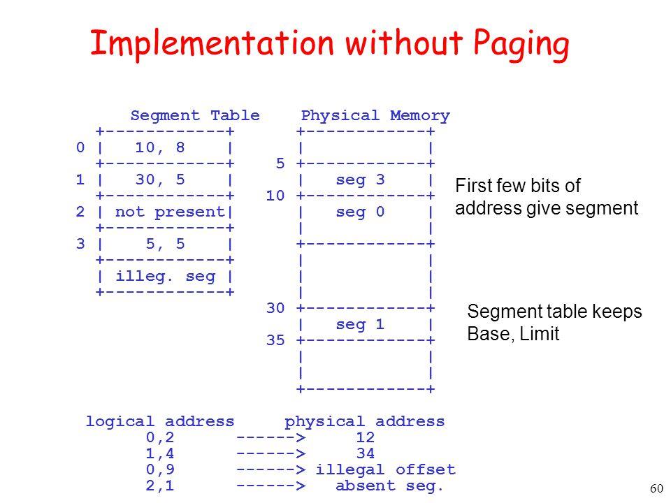 60 Segment Table Physical Memory +------------+ +------------+ 0 | 10, 8 | | | +------------+ 5 +------------+ 1 | 30, 5 | | seg 3 | +------------+ 10 +------------+ 2 | not present| | seg 0 | +------------+ | | 3 | 5, 5 | +------------+ +------------+ | | | illeg.