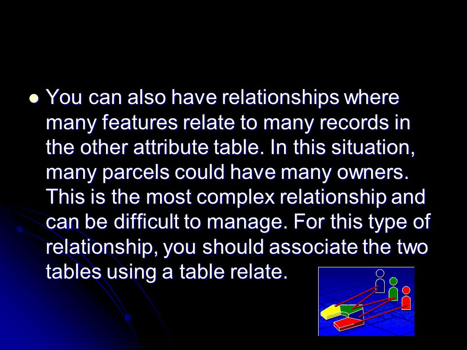 You can also have relationships where many features relate to many records in the other attribute table.