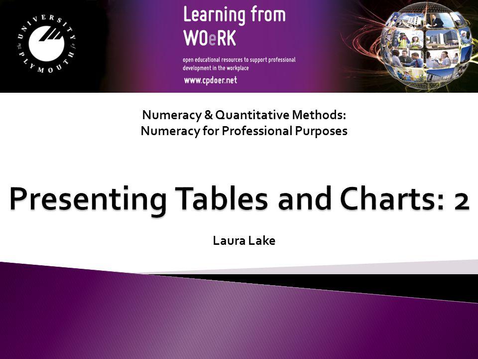 Numeracy & Quantitative Methods: Numeracy for Professional Purposes Laura Lake