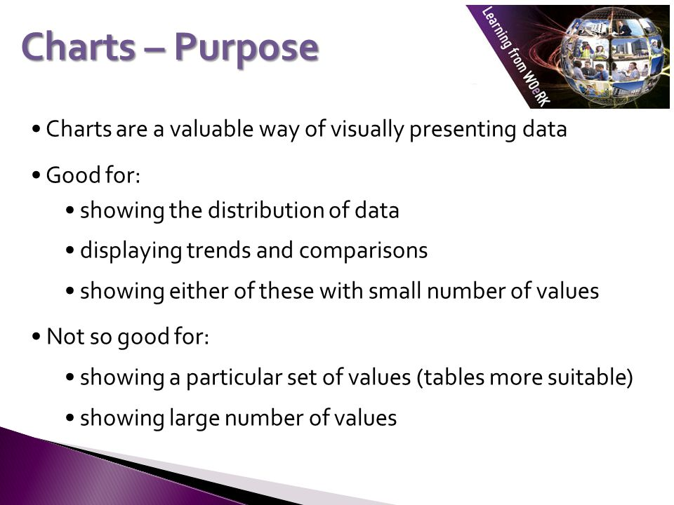 Charts are a valuable way of visually presenting data Good for: showing the distribution of data displaying trends and comparisons showing either of these with small number of values Not so good for: showing a particular set of values (tables more suitable) showing large number of values Charts – Purpose